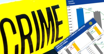 Crime stats in South Africa mini